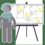 Disegnare il modello di business
