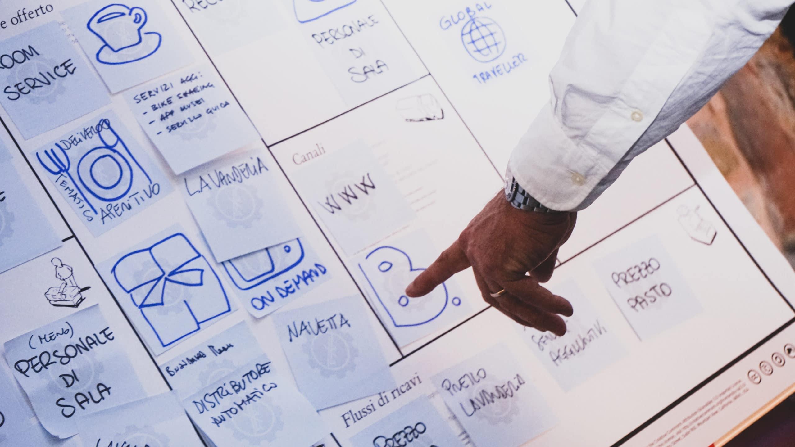 Innovare i modelli di business